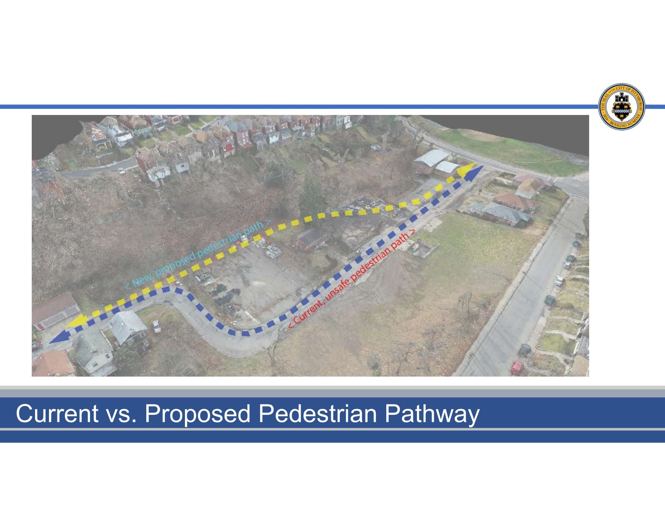 Current vs proposed pathway